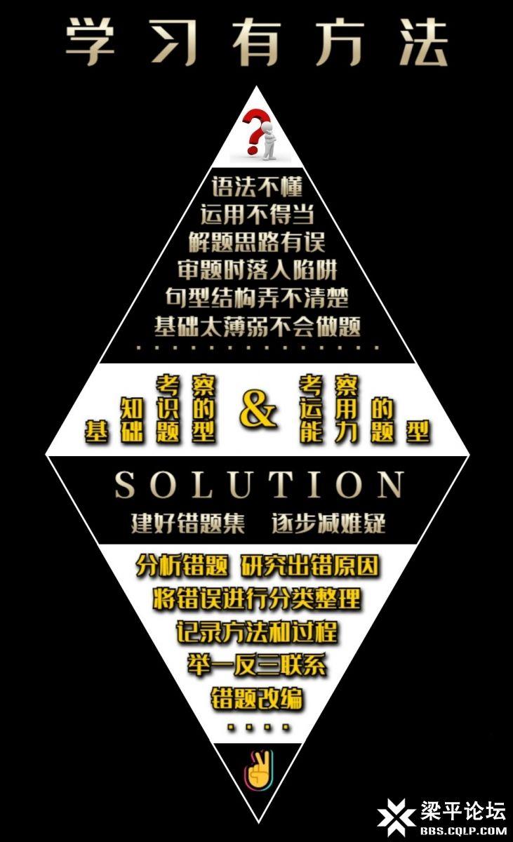 5(学习方法).jpg